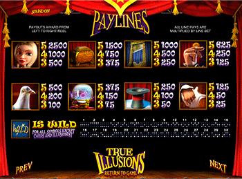 Игровой автомат True Illusions - фото № 2