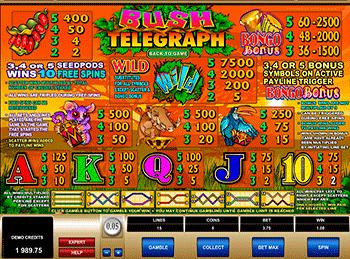 Игровой автомат Bush Telegraph - фото № 4