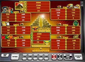 Игровой автомат Aztec Treasure - фото № 1