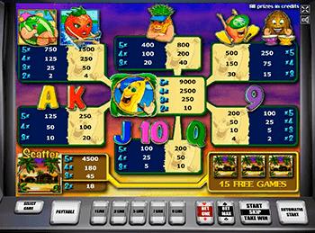 Игровой автомат Banana Splash - фото № 1