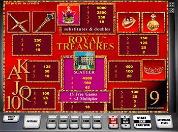Игровой автомат Pharaon's Treasure - фото № 4