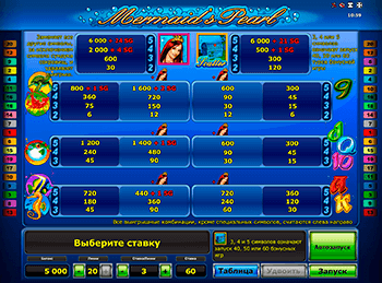 Игровой автомат Mermaid's Pearl Deluxe - фото № 5
