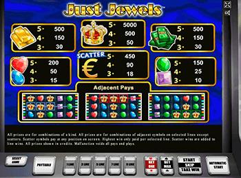 Игровой автомат Just Jewels - фото № 5
