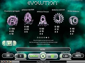 Игровой автомат Evolution - фото № 4