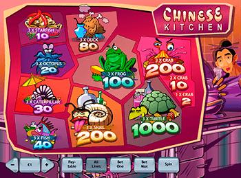 Игровой автомат Chinese Kitchen - фото № 1