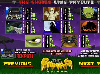 Игровой автомат The Ghouls - фото № 1