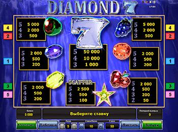 Игровой автомат Diamond 7 - фото № 3