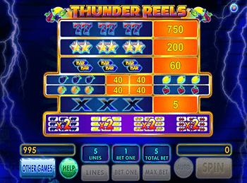 Игровой автомат Thunder Reels - фото № 4