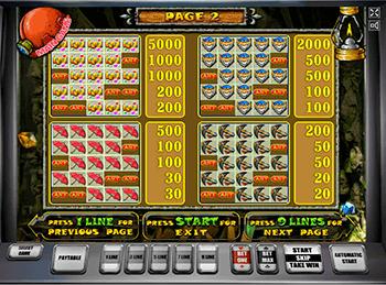 Игровой автомат Gnome - фото № 4