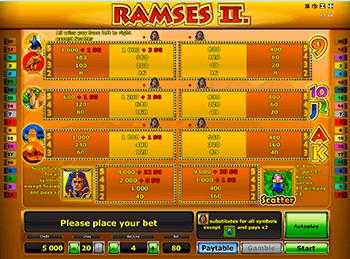Игровой автомат Ramses II Deluxe - фото № 6