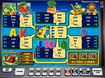 Игровой автомат Bananas go Bahamas - фото № 2