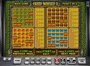 Игровой автомат Crazy Monkey 2 - фото № 2