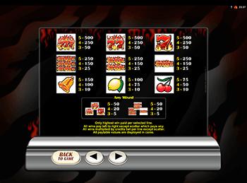 Игровой автомат Retro Reels Extreme Heat - фото № 2