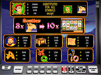 Игровой автомат Marko Polo - фото № 1